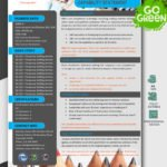 Digital Marketing Capability Statement Template